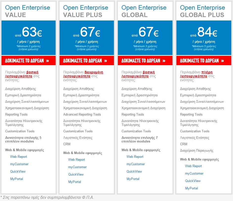 ERP open enterprise prices